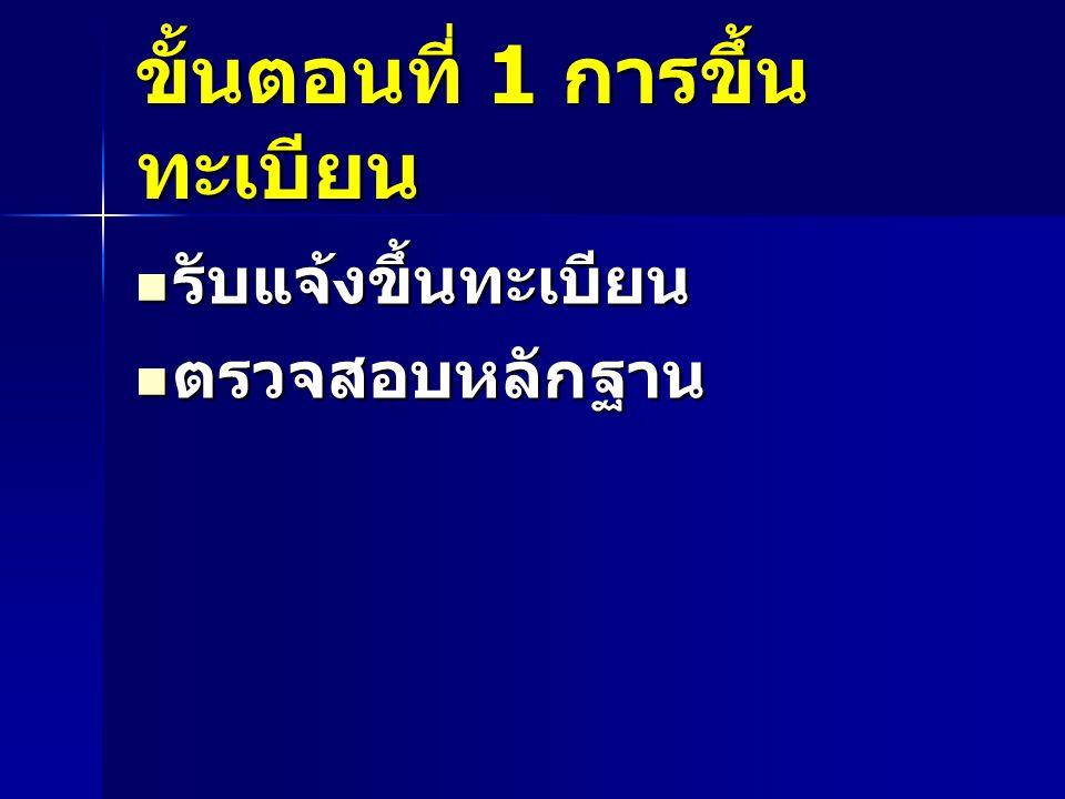 ผู้มีสิทธิ์ขอขึ้นทะเบียน 1) เกษตรกรต้องมีสัญชาติไทย 2) ต้องขึ้นทะเบียนเกษตรกร ( ท.
