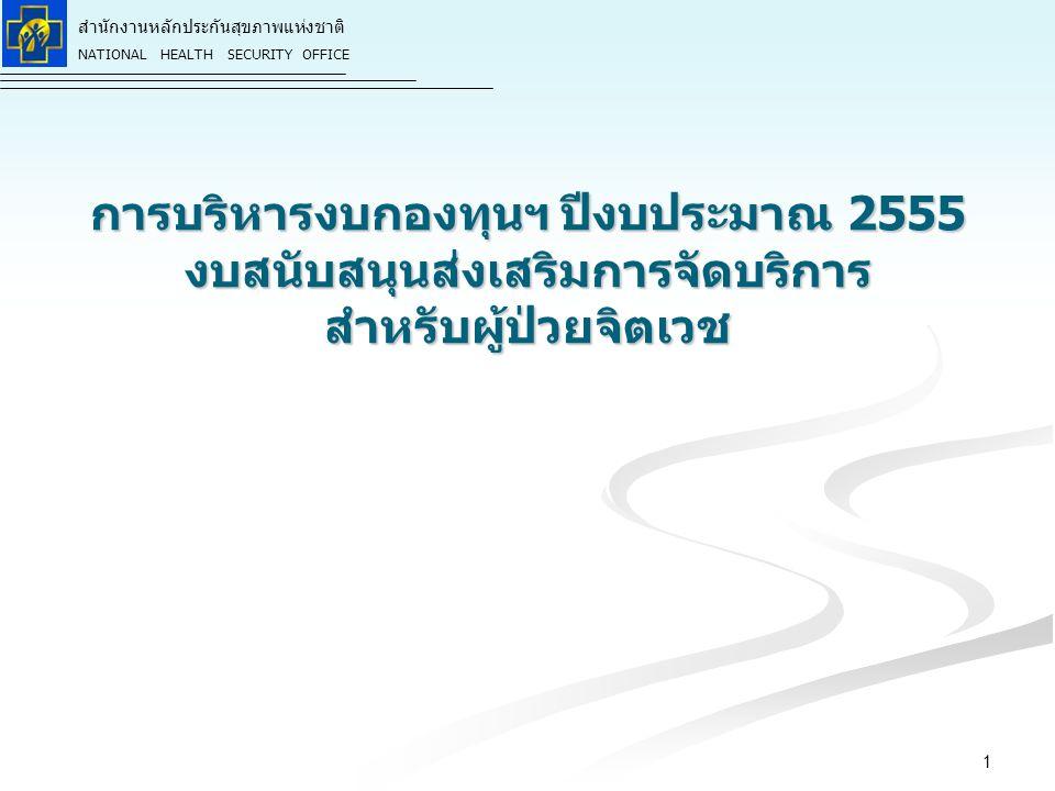 สำนักงานหลักประกันสุขภาพแห่งชาติ NATIONAL HEALTH SECURITY OFFICE สำนักงานหลักประกันสุขภาพแห่งชาติ NATIONAL HEALTH SECURITY OFFICE ยาจิตเวช ปี 2555 ปี 2554 Risperidone : - จิตเภท, อารมณ์แปรปรวน - สมองเสื่อมที่มีปัญหาพฤติกรรมและ อาการทางจิต - PDD - Autistic and Other pervasive developmental disordes Sertraline : โรคซึมเศร้า งบประมาณที่ได้รับ จัดซื้อยา (กองทุนยา) 186.64ล้านบาท พัฒนาระบบบริการ 17 ล้านบาท 2 Risperidone : - จิตเภท, อารมณ์แปรปรวน - สมองเสื่อมที่มีปัญหาพฤติกรรมและ อาการทางจิต - PDD - Autistic and Other pervasive developmental disordes Sertraline - โรคซึมเศร้าชนิดรุนแรงหรือที่ไม่ สามารถใช้ยาต้านซึมเศร้าอื่นได้ งบประมาณที่ได้รับ จัดซื้อยา(กองทุนยา)187.476 ล้านบาท พัฒนาระบบบริการ 17 ล้านบาท