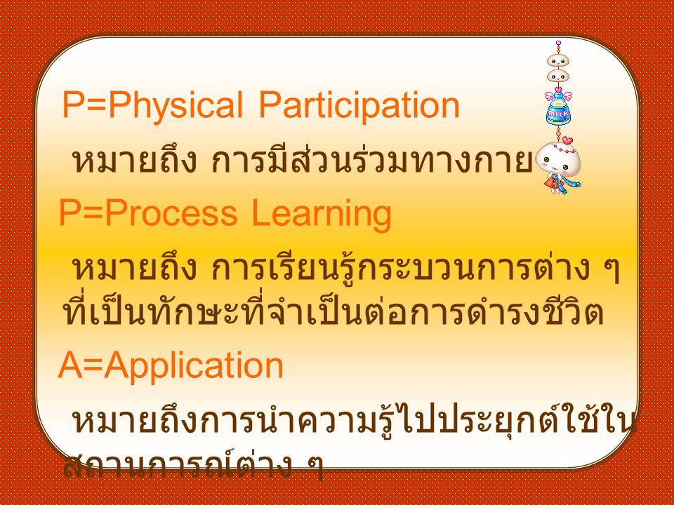 P=Physical Participation หมายถึง การมีส่วนร่วมทางกาย P=Process Learning หมายถึง การเรียนรู้กระบวนการต่าง ๆ ที่เป็นทักษะที่จำเป็นต่อการดำรงชีวิต A=Application หมายถึงการนำความรู้ไปประยุกต์ใช้ใน สถานการณ์ต่าง ๆ