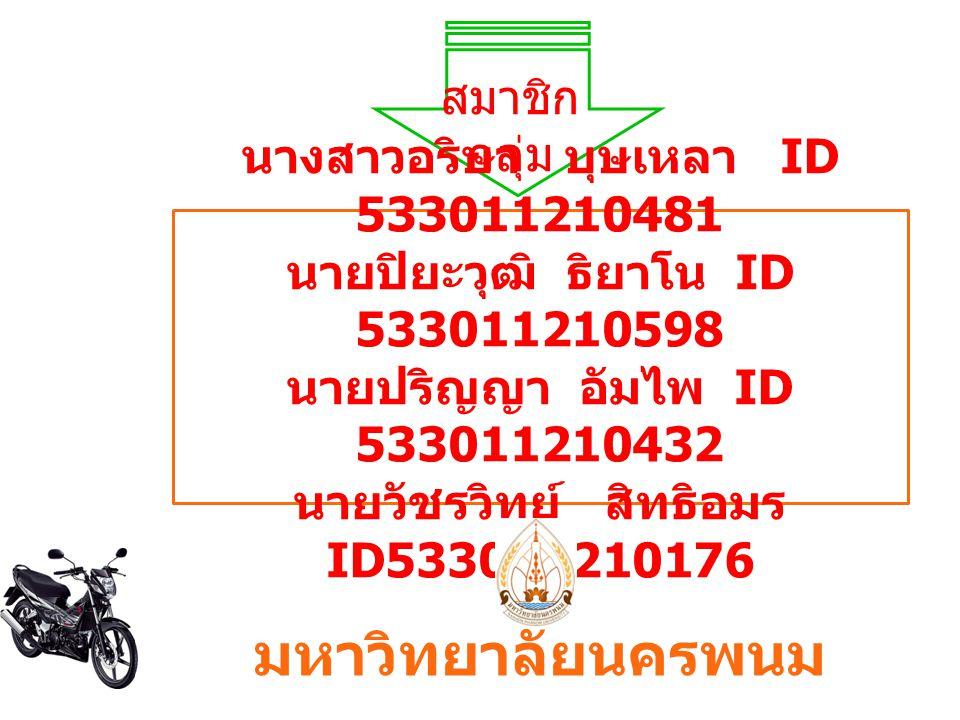 สมาชิก กลุ่ม นางสาวอริษา บุษเหลา ID 533011210481 นายปิยะวุฒิ ธิยาโน ID 533011210598 นายปริญญา อัมไพ ID 533011210432 นายวัชรวิทย์ สิทธิอมร ID5330112101