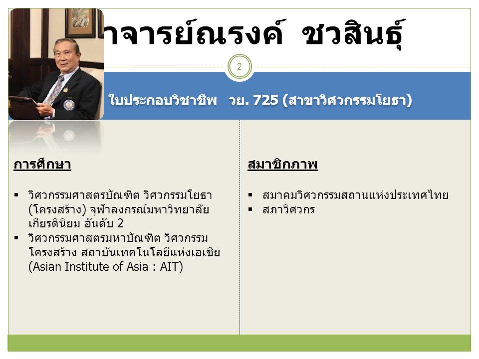 ใบประกอบวิชาชีพ วย. 725 (สาขาวิศวกรรมโยธา) ใบประกอบวิชาชีพ วย. 725 (สาขาวิศวกรรมโยธา) อาจารย์ณรงค์ ชวสินธุ์ การศึกษา  วิศวกรรมศาสตรบัณฑิต วิศวกรรมโยธ