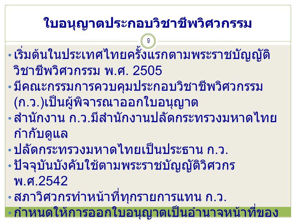 ใบอนุญาตประกอบวิชาชีพวิศวกรรม 9 เริ่มต้นในประเทศไทยครั้งแรกตามพระราชบัญญัติ วิชาชีพวิศวกรรม พ.ศ. 2505 มีคณะกรรมการควบคุมประกอบวิชาชีพวิศวกรรม (ก.ว.)เป