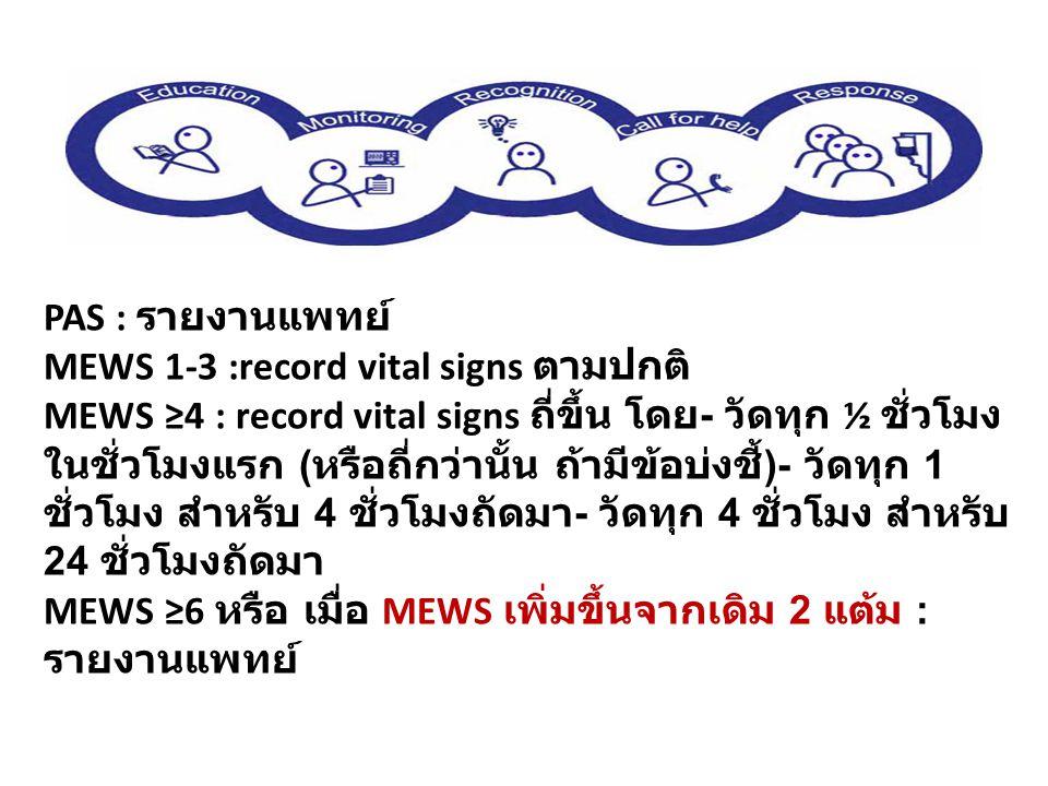 PAS : รายงานแพทย์ MEWS 1-3 :record vital signs ตามปกติ MEWS ≥4 : record vital signs ถี่ขึ้น โดย - วัดทุก ½ ชั่วโมง ในชั่วโมงแรก ( หรือถี่กว่านั้น ถ้าม