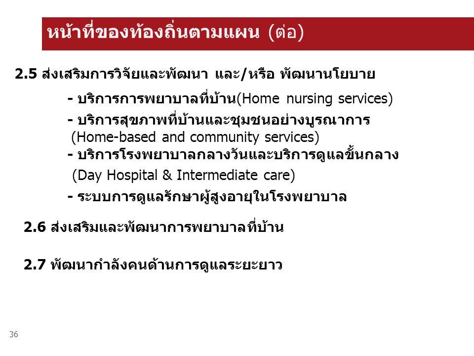 หน้าที่ของท้องถิ่นตามแผน (ต่อ) 2.5 ส่งเสริมการวิจัยและพัฒนา และ/หรือ พัฒนานโยบาย - บริการการพยาบาลที่บ้าน(Home nursing services) - บริการสุขภาพที่บ้านและชุมชนอย่างบูรณาการ (Home-based and community services) - บริการโรงพยาบาลกลางวันและบริการดูแลขั้นกลาง (Day Hospital & Intermediate care) - ระบบการดูแลรักษาผู้สูงอายุในโรงพยาบาล 2.6 ส่งเสริมและพัฒนาการพยาบาลที่บ้าน 2.7 พัฒนากำลังคนด้านการดูแลระยะยาว 36