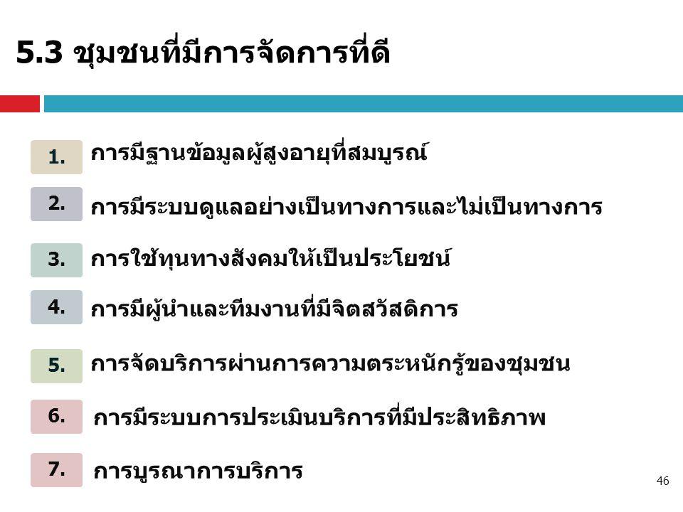 46 5.การจัดบริการผ่านการความตระหนักรู้ของชุมชน 2.