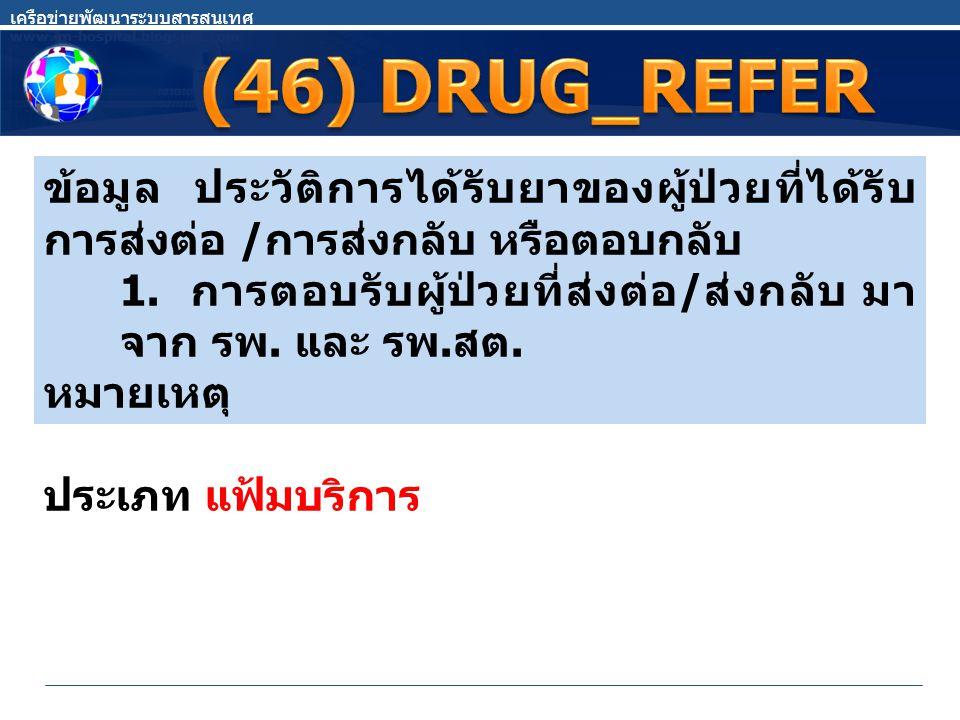 เครือข่ายพัฒนาระบบสารสนเทศ www.im-hospital.blogspot.com ข้อมูล ประวัติการได้รับยาของผู้ป่วยที่ได้รับ การส่งต่อ / การส่งกลับ หรือตอบกลับ 1. การตอบรับผู