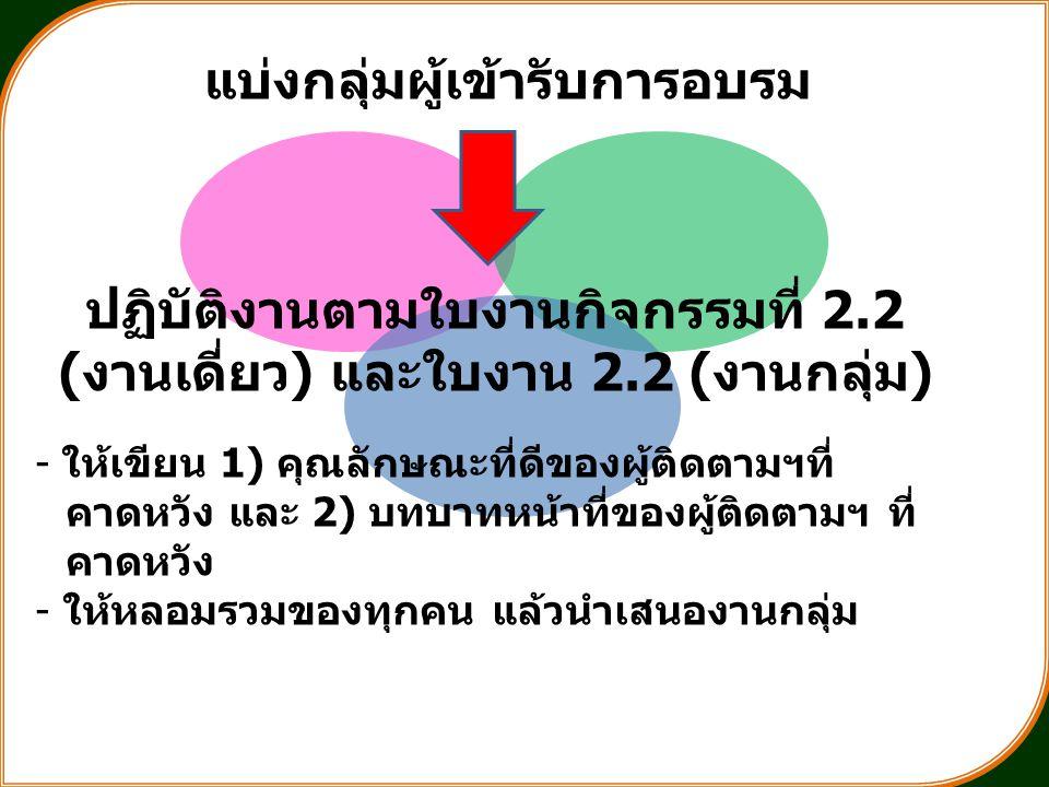 แบ่งกลุ่มผู้เข้ารับการอบรม ปฏิบัติงานตามใบงานกิจกรรมที่ 2.2 (งานเดี่ยว) และใบงาน 2.2 (งานกลุ่ม) - ให้เขียน 1) คุณลักษณะที่ดีของผู้ติดตามฯที่ คาดหวัง และ 2) บทบาทหน้าที่ของผู้ติดตามฯ ที่ คาดหวัง - ให้หลอมรวมของทุกคน แล้วนำเสนองานกลุ่ม