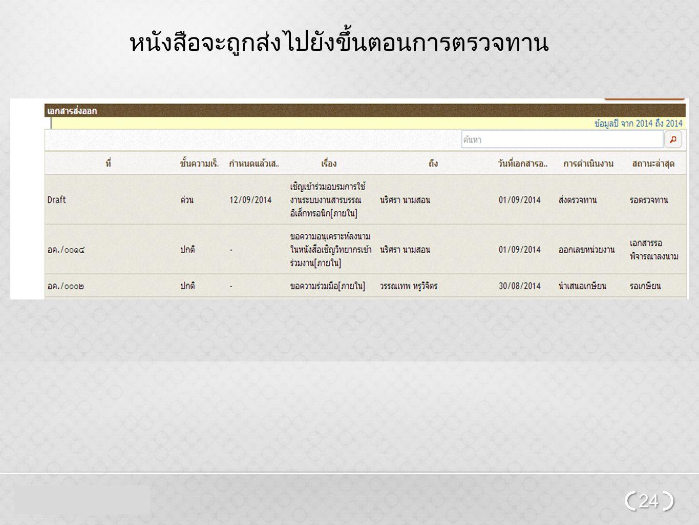 SMART Aor Por Tor 24 หนังสือจะถูกส่งไปยังขึ้นตอนการตรวจทาน