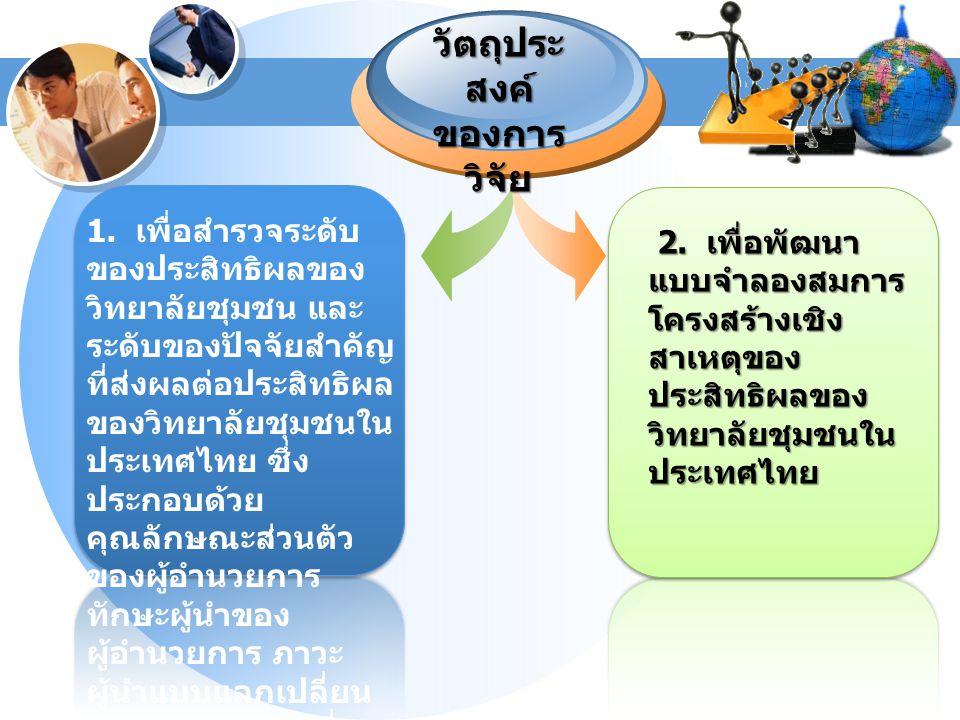 1. เพื่อสำรวจระดับ ของประสิทธิผลของ วิทยาลัยชุมชน และ ระดับของปัจจัยสำคัญ ที่ส่งผลต่อประสิทธิผล ของวิทยาลัยชุมชนใน ประเทศไทย ซึ่ง ประกอบด้วย คุณลักษณะ