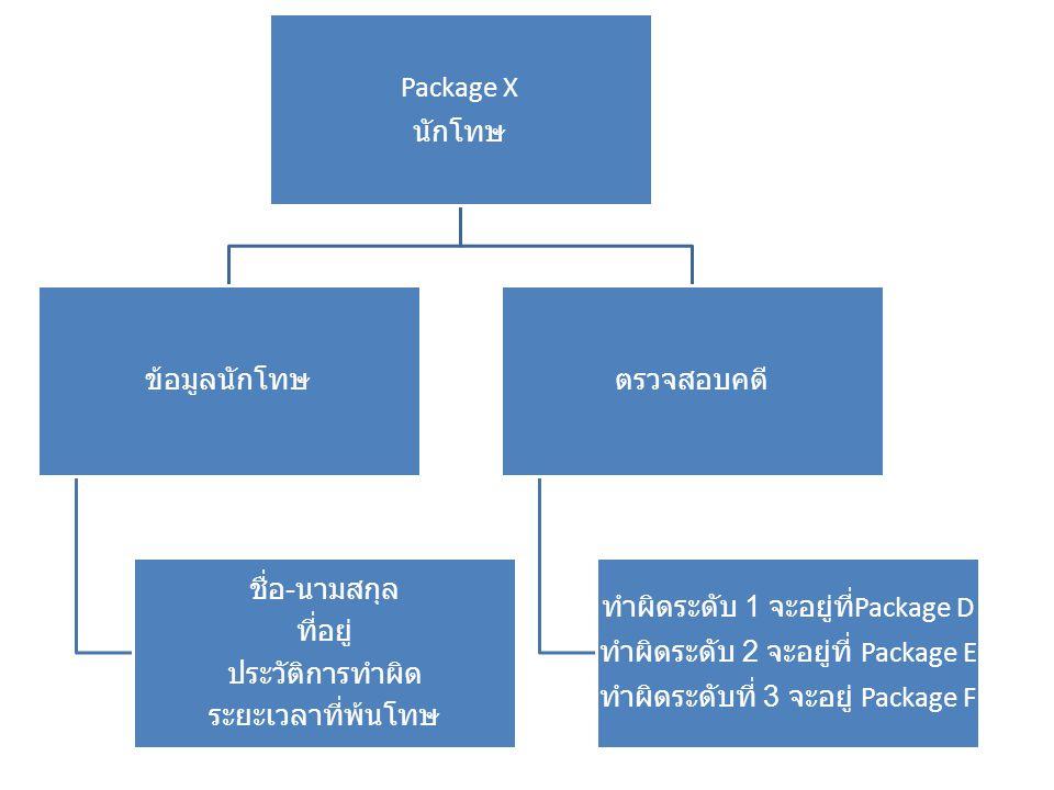 Package X นักโทษ ข้อมูลนักโทษ ชื่อ - นามสกุล ที่อยู่ ประวัติการทำผิด ระยะเวลาที่พ้นโทษ ตรวจสอบคดี ทำผิดระดับ 1 จะอยู่ที่ Package D ทำผิดระดับ 2 จะอยู่ที่ Package E ทำผิดระดับที่ 3 จะอยู่ Package F