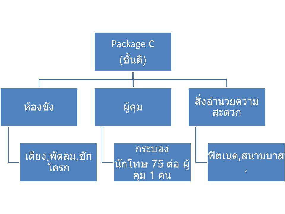 Package D ( ชั้นกลาง ) ห้องขัง เตียง, พัดลม, ชักโครก ผู้คุม กระบอง, สเปรย์พริกไทย นักโทษ 50 ต่อ ผู้คุม 1 คน สิ่งอำนวยความสะดวก สนามบาส