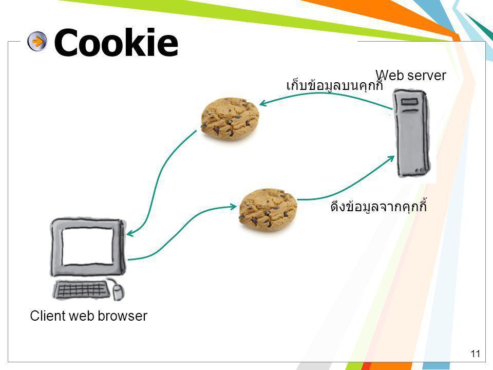 Cookie 11 เก็บข้อมูลบนคุกกี้ ดึงข้อมูลจากคุกกี้ Client web browser Web server