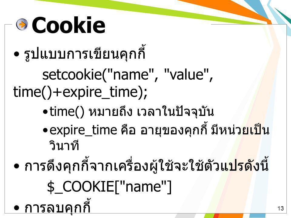Cookie รูปแบบการเขียนคุกกี้ setcookie(
