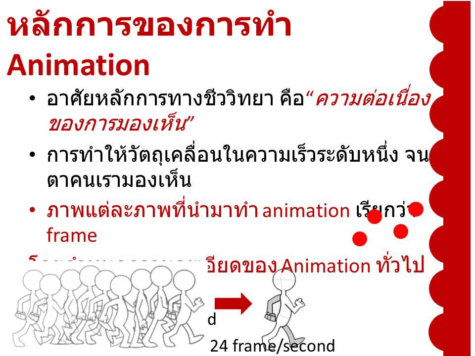หลักการของการทำ Animation อาศัยหลักการทางชีววิทยา คือ ความต่อเนื่อง ของการมองเห็น การทำให้วัตถุเคลื่อนในความเร็วระดับหนึ่ง จน ตาคนเรามองเห็น ภาพแต่ละภาพที่นำมาทำ animation เรียกว่า frame โดยกำหนดความละเอียดของ Animation ทั่วไป ดังนี้ – TV 30 frame/second – Movie, Animation 24 frame/second