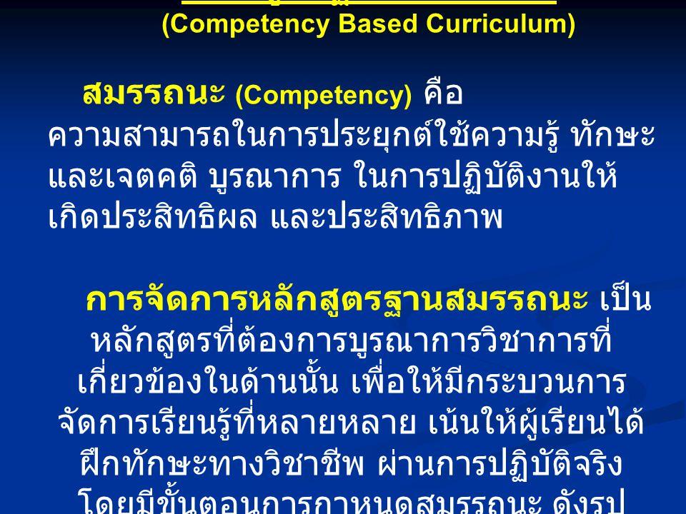หลักสูตรฐานสมรรถนะ (Competency Based Curriculum) สมรรถนะ (Competency) คือ ความสามารถในการประยุกต์ใช้ความรู้ ทักษะ และเจตคติ บูรณาการ ในการปฏิบัติงานให