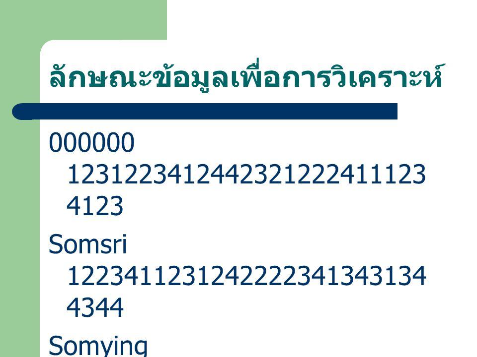 ลักษณะข้อมูลเพื่อการวิเคราะห์ 000000 1231223412442321222411123 4123 Somsri 1223411231242222341343134 4344 Somying 2212344442133312434343441 1124