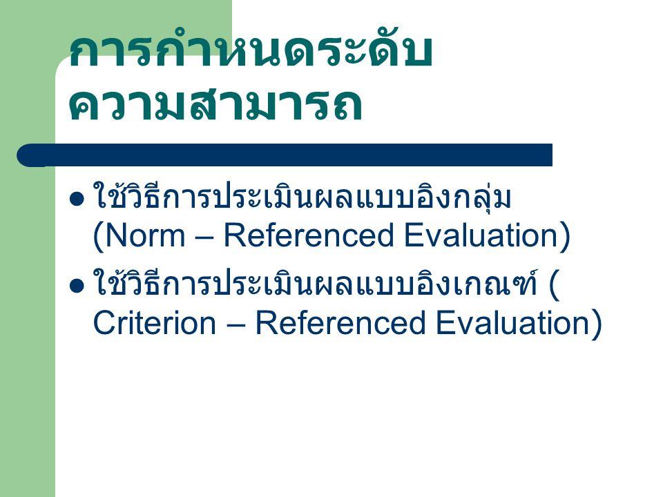 การกำหนดระดับ ความสามารถ ใช้วิธีการประเมินผลแบบอิงกลุ่ม (Norm – Referenced Evaluation) ใช้วิธีการประเมินผลแบบอิงเกณฑ์ ( Criterion – Referenced Evaluat