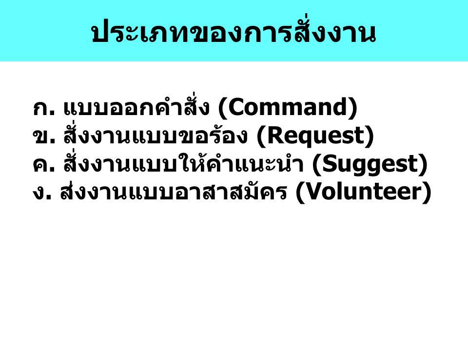 ประเภทของการสั่งงาน ก. แบบออกคำสั่ง (Command) ข. สั่งงานแบบขอร้อง (Request) ค. สั่งงานแบบให้คำแนะนำ (Suggest) ง. ส่งงานแบบอาสาสมัคร (Volunteer)