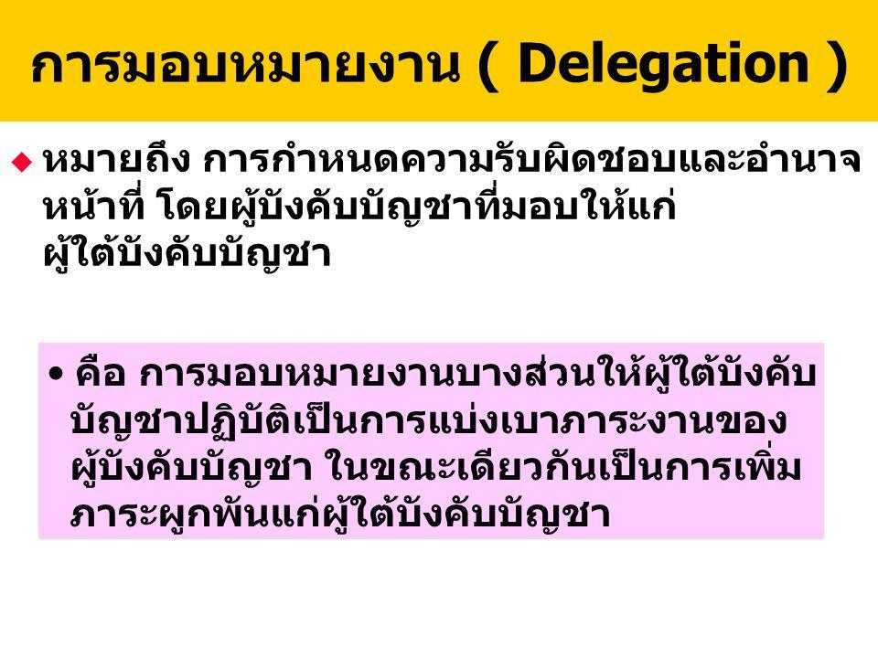 การมอบหมายงาน ( Delegation ) u หมายถึง การกำหนดความรับผิดชอบและอำนาจ หน้าที่ โดยผู้บังคับบัญชาที่มอบให้แก่ ผู้ใต้บังคับบัญชา คือ การมอบหมายงานบางส่วนใ