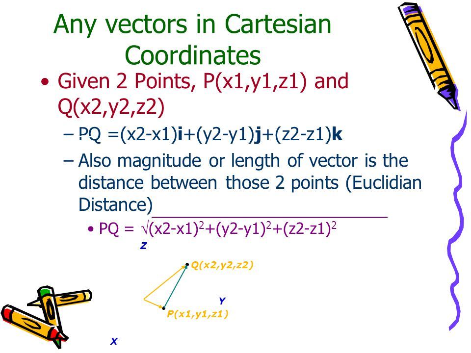 Any vectors in Cartesian Coordinates Given 2 Points, P(x1,y1,z1) and Q(x2,y2,z2) –PQ =(x2-x1)i+(y2-y1)j+(z2-z1)k –Also magnitude or length of vector i