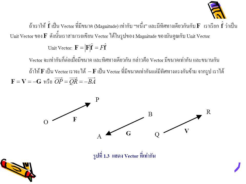 Component Vector