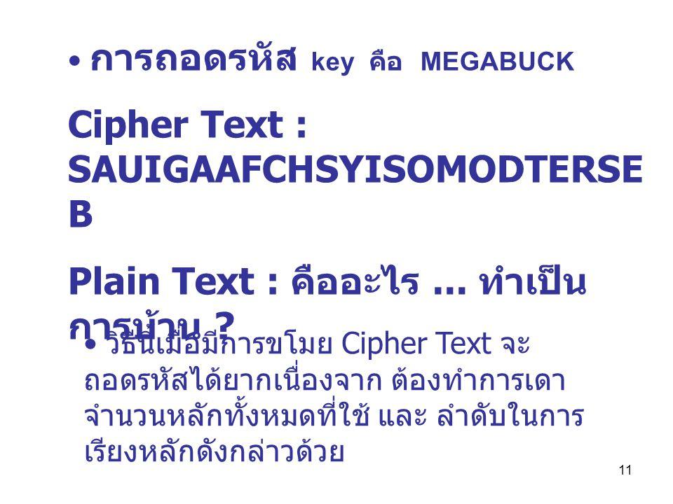 11 การถอดรหัส key คือ MEGABUCK Cipher Text : SAUIGAAFCHSYISOMODTERSE B Plain Text : คืออะไร...