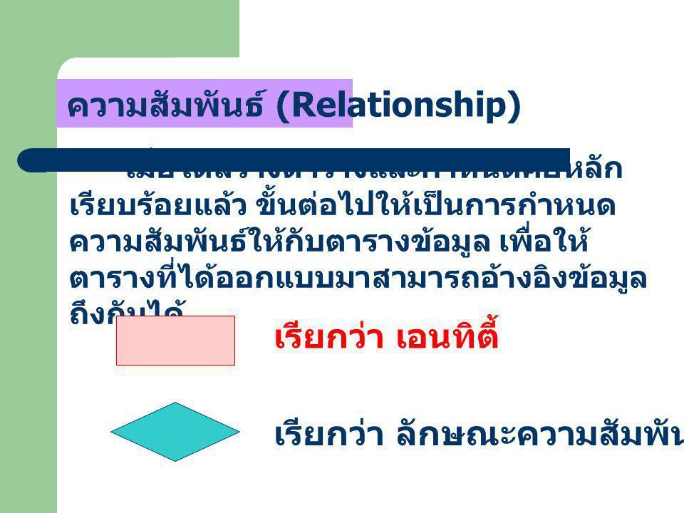 ชนิดของ ความสัมพันธ์ ความสัมพันธ์แบบ 1 : 1 (One-to- One) เป็นความสัมพันธ์ที่มีรายการใด รายการหนึ่งในตารางใดๆ สามารถจับคู่ได้กับ รายการใดรายการหนึ่งเพียงรายการเดียวใน อีกตาราง ซึ่งข้อมูลในฟิลด์นั้นจะมีค่าไม่ซ้ำ กัน เช่น นักเรี ยน ชั้นเรียน ประจำ 1 1 >>> นักเรียน 1 คน สามารถประจำชั้นเรียนได้ 1 ชั้นเรียนเท่านั้น