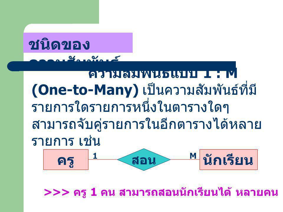 ชนิดของ ความสัมพันธ์ นักเรี ยน หนังสือ ยืม M M ความสัมพันธ์แบบ M : M (Many-to-Many) เป็นความสัมพันธ์ที่ รายการข้อมูลหลายๆ รายการในตารางหนึ่ง มีความสัมพันธ์กับอีกหลายๆ รายการในอีก ตารางหนึ่ง เช่น >>> นักเรียน 1 คน สามารถยืมหนังสือได้ หลายเล่ม และ หนังสือ 1 เล่ม สามารถถูกยืมโดยนักเรียน หลายคน
