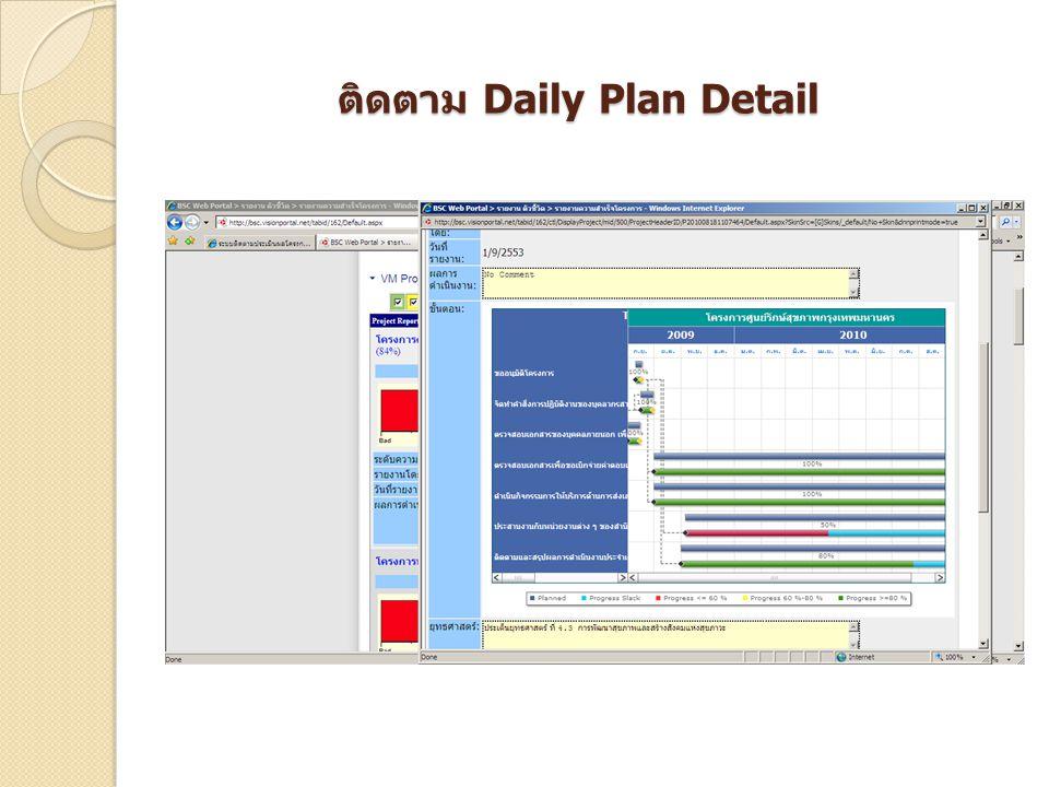ติดตาม Daily Plan Detail