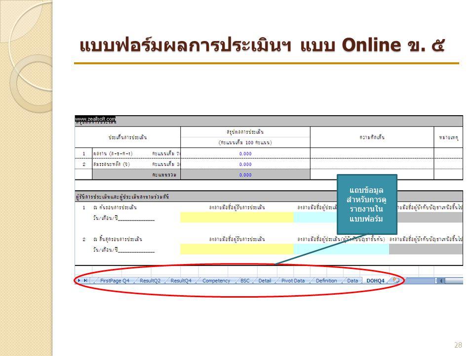 28 แบบฟอร์มผลการประเมินฯ แบบ Online ข. ๕ แถบข้อมูล สำหรับการดู รายงานใน แบบฟอร์ม