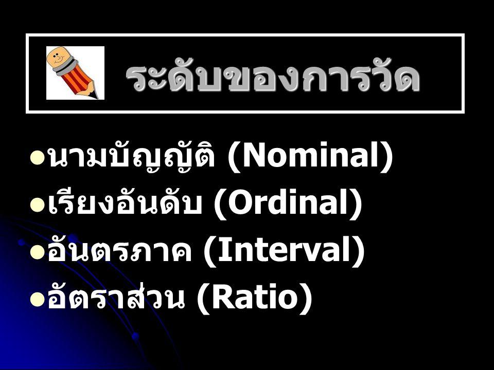 ระดับของการวัด ระดับของการวัด นามบัญญัติ (Nominal) เรียงอันดับ (Ordinal) อันตรภาค (Interval) อัตราส่วน (Ratio)