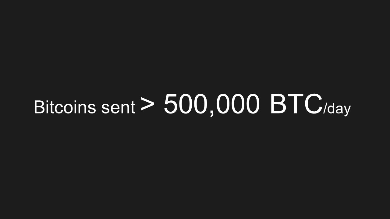 Bitcoins sent > 500,000 BTC /day