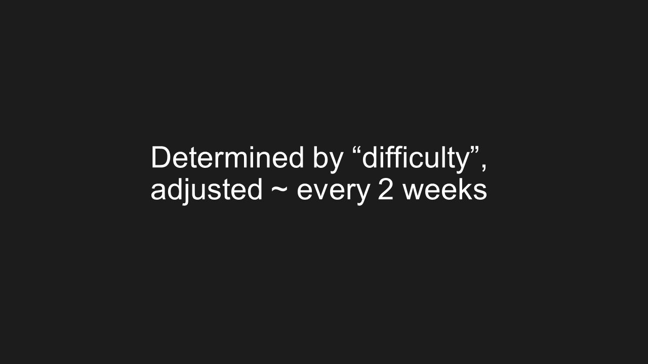 Determined by difficulty , adjusted ~ every 2 weeks