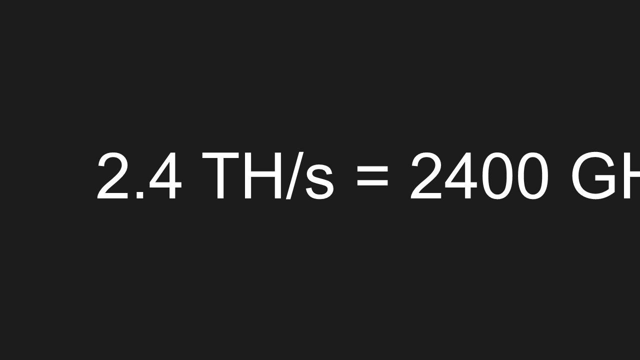 2.4 TH/s = 2400 GH/s