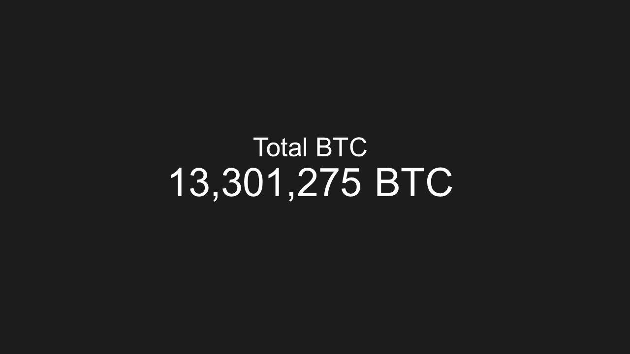 Total BTC 13,301,275 BTC