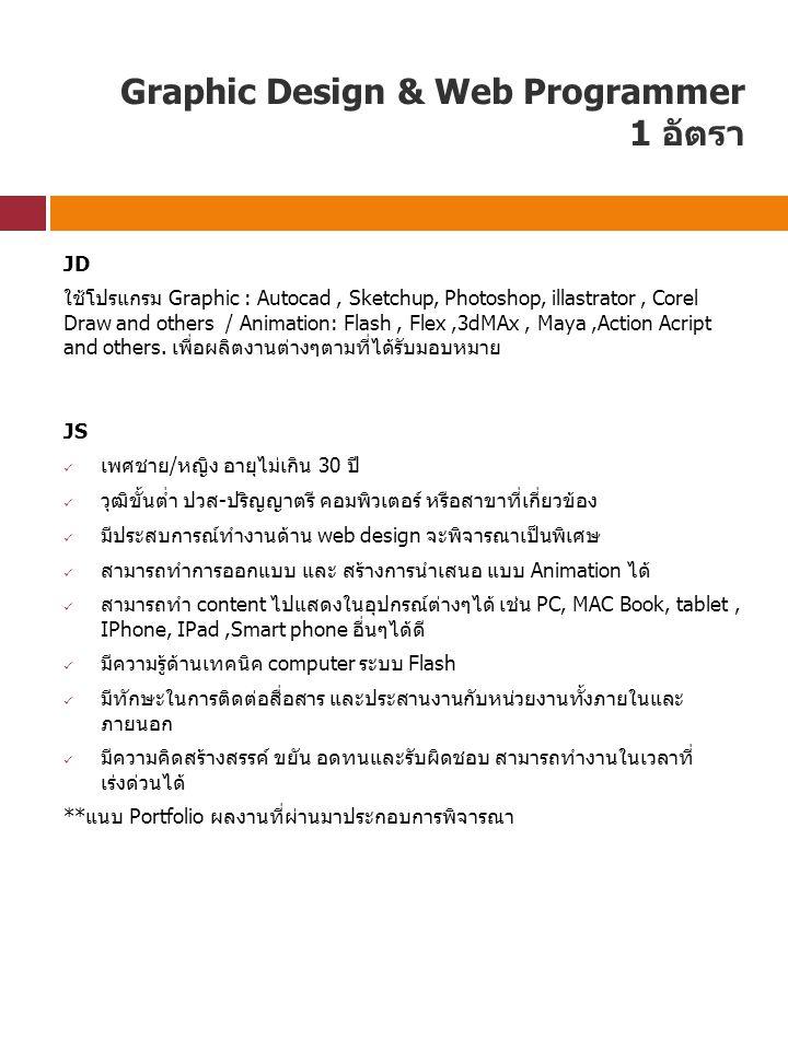 Graphic Design & Web Programmer 1 อัตรา JD ใช้โปรแกรม Graphic : Autocad, Sketchup, Photoshop, illastrator, Corel Draw and others / Animation: Flash, F