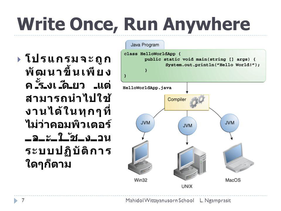 Write Once, Run Anywhere  โปรแกรมจะถูก พัฒนาขึ้นเพียง ครั้งเดียว แต่ สามารถนำไปใช้ งานได้ในทุกๆที่ ไม่ว่าคอมพิวเตอร์ จะใช้งาน ระบบปฏิบัติการ ใดๆก็ตาม