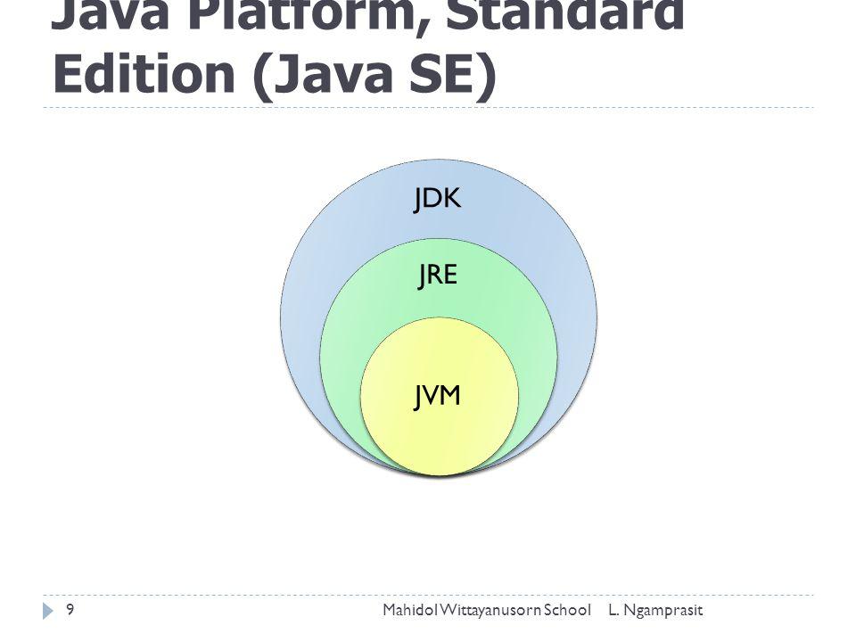 Java Platform, Standard Edition (Java SE) JDK JRE JVM Mahidol Wittayanusorn School9L. Ngamprasit