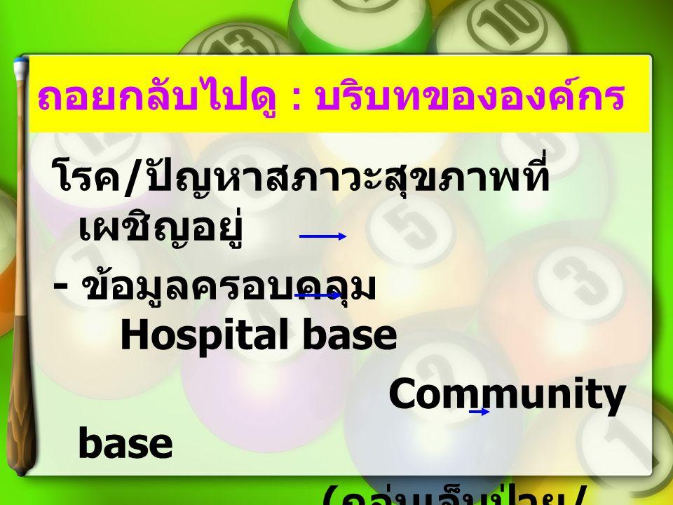 ถอยกลับไปดู : บริบทขององค์กร โรค / ปัญหาสภาวะสุขภาพที่ เผชิญอยู่ - ข้อมูลครอบคลุม Hospital base Community base ( กลุ่มเจ็บป่วย / เสี่ยง / ปกติ ) - กำหนดเป็นกลุ่มโรค หรือราย โรค ให้มองกว้างและลึกได้