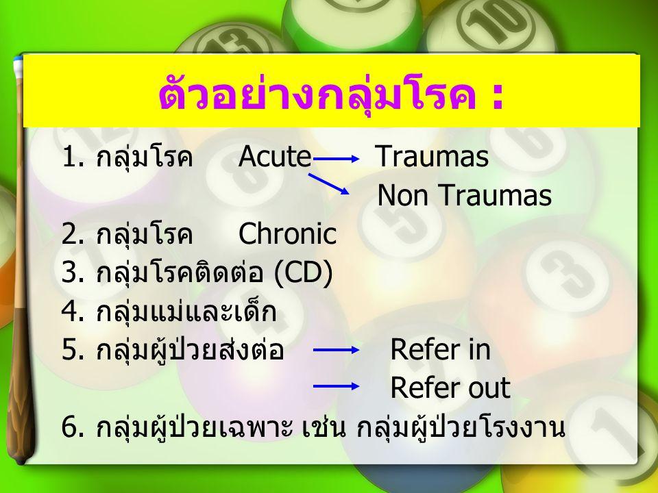 ตัวอย่างกลุ่มโรค : 1. กลุ่มโรค Acute Traumas Non Traumas 2. กลุ่มโรค Chronic 3. กลุ่มโรคติดต่อ (CD) 4. กลุ่มแม่และเด็ก 5. กลุ่มผู้ป่วยส่งต่อ Refer in