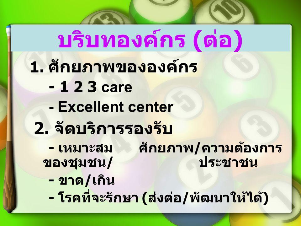 1. ศักยภาพขององค์กร - 1 2 3 care - Excellent center 2.