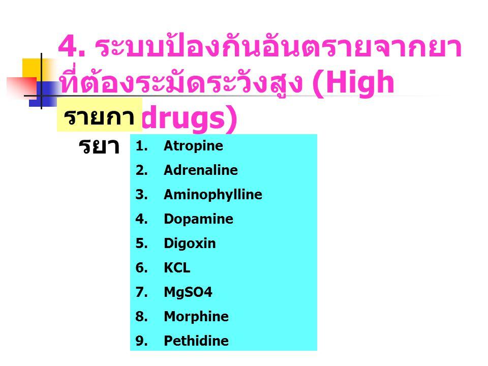 4. ระบบป้องกันอันตรายจากยา ที่ต้องระมัดระวังสูง (High Alert drugs) รายกา รยา 1.Atropine 2.Adrenaline 3.Aminophylline 4.Dopamine 5.Digoxin 6.KCL 7.MgSO