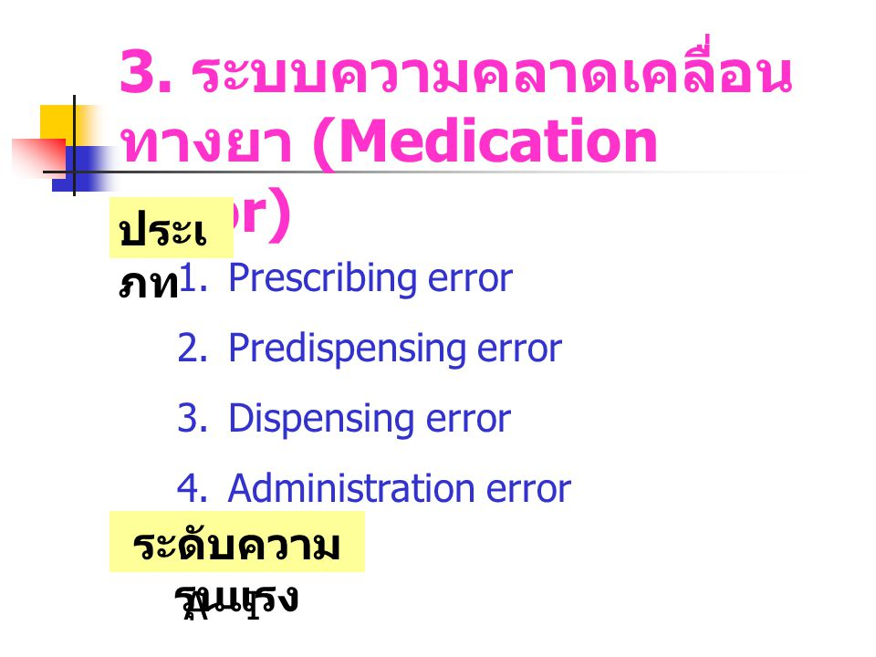 3. ระบบความคลาดเคลื่อน ทางยา (Medication error) ประเ ภท 1.Prescribing error 2.Predispensing error 3.Dispensing error 4.Administration error ระดับความ