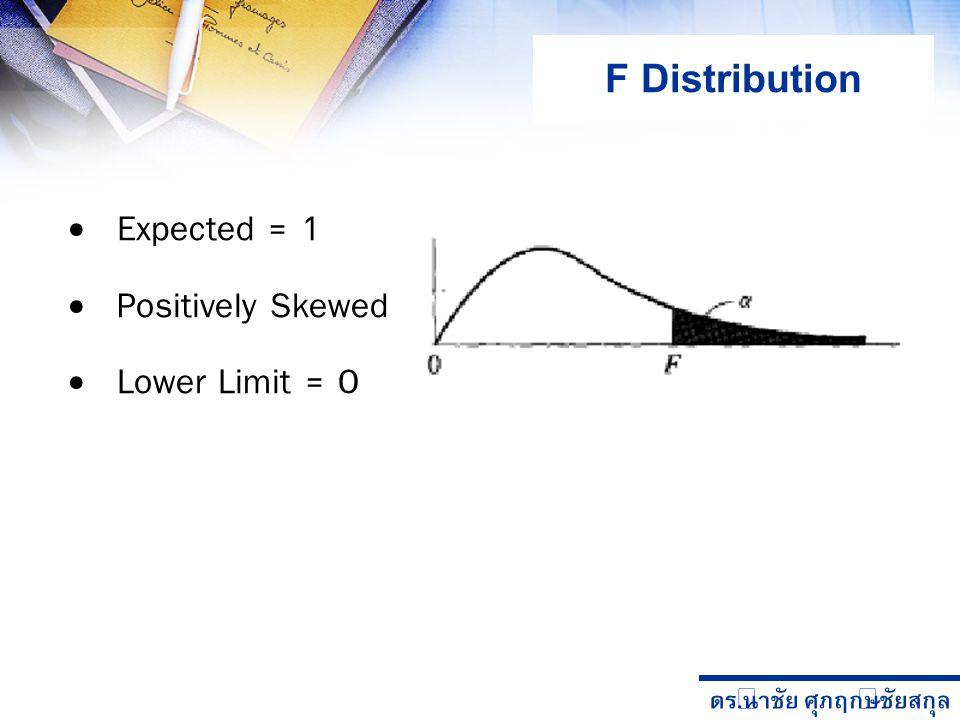ดร. นำชัย ศุภฤกษ์ชัยสกุล F Distribution Expected = 1 Positively Skewed Lower Limit = 0