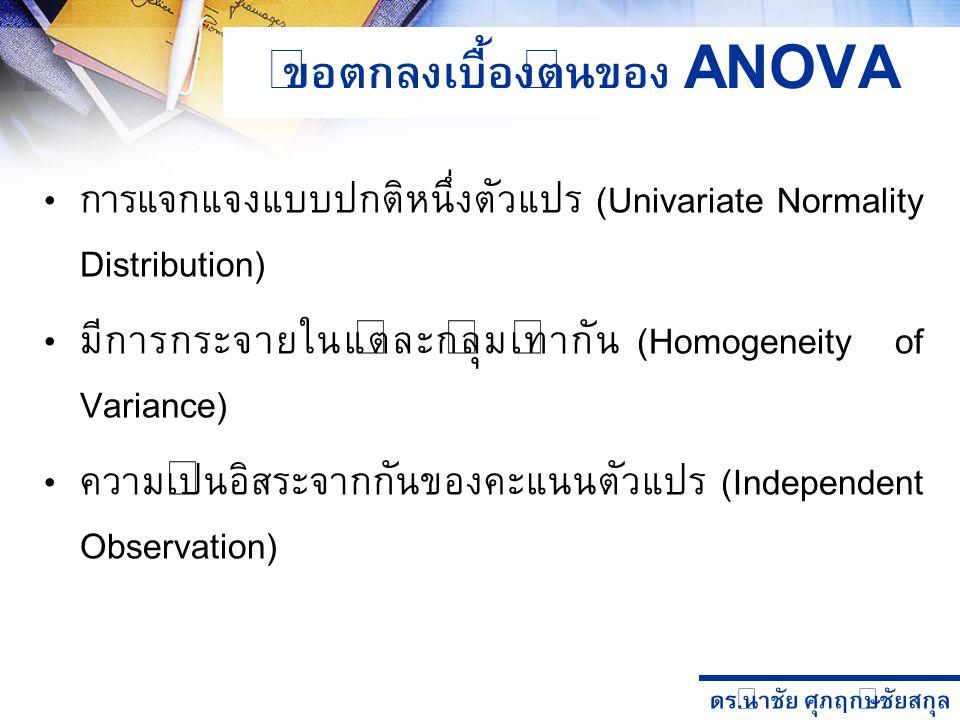 ดร. นำชัย ศุภฤกษ์ชัยสกุล ข้อตกลงเบื้องต้นของ ANOVA การแจกแจงแบบปกติหนึ่งตัวแปร (Univariate Normality Distribution) มีการกระจายในแต่ละกลุ่มเท่ากัน (Hom