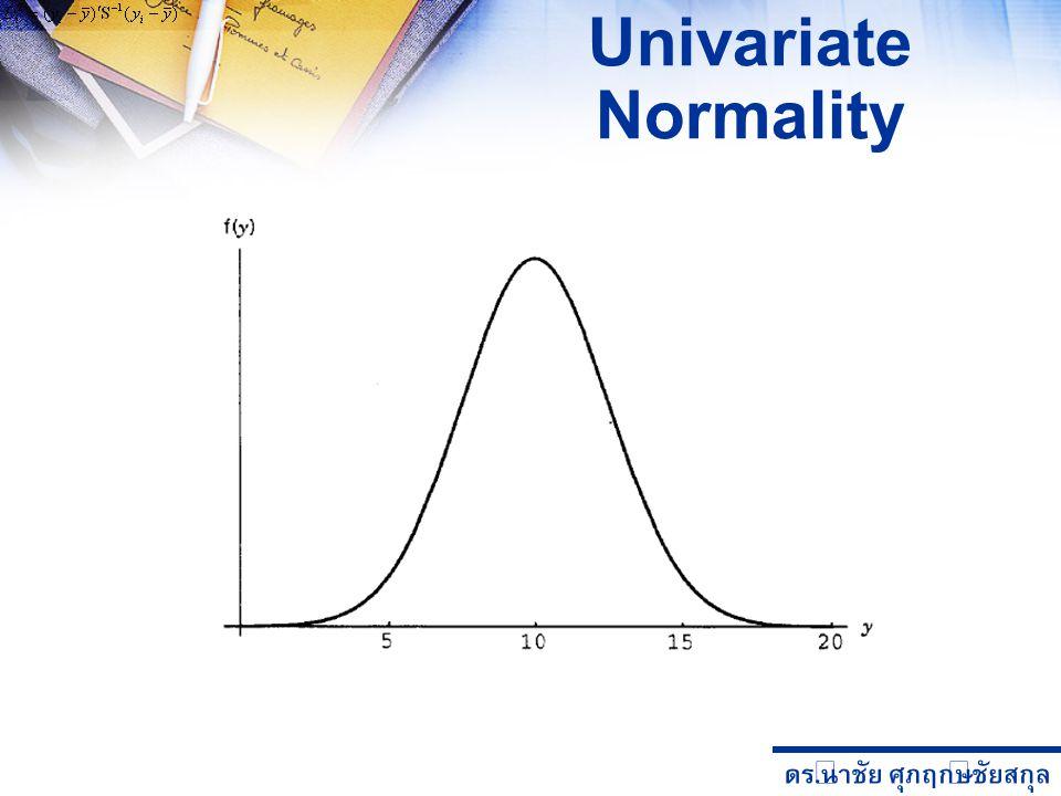 ดร. นำชัย ศุภฤกษ์ชัยสกุล Univariate Normality