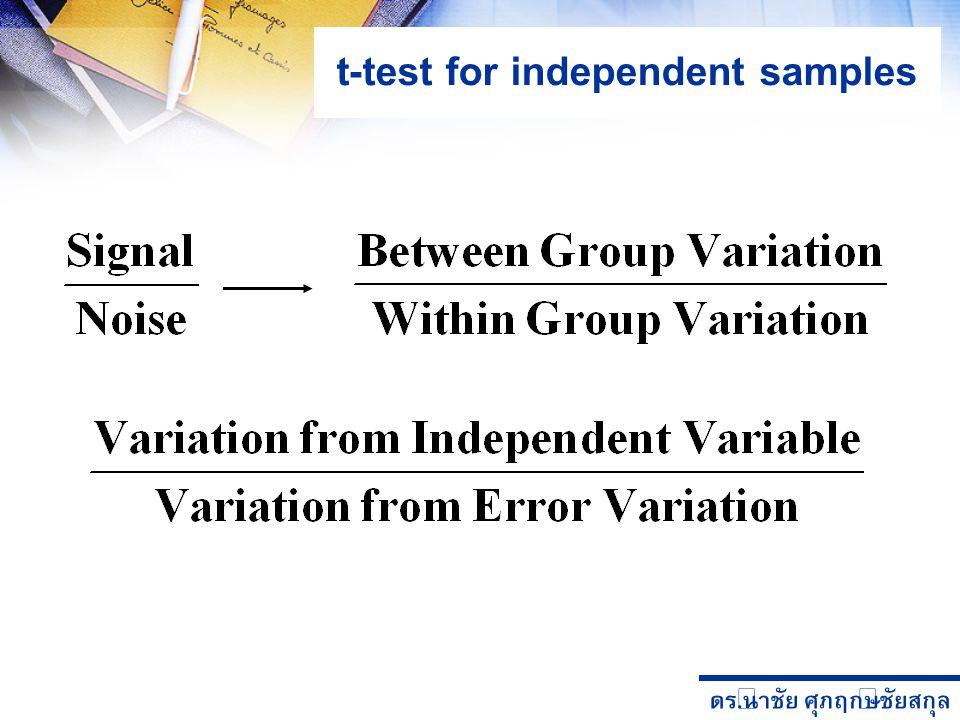 ดร. นำชัย ศุภฤกษ์ชัยสกุล t-test for independent samples