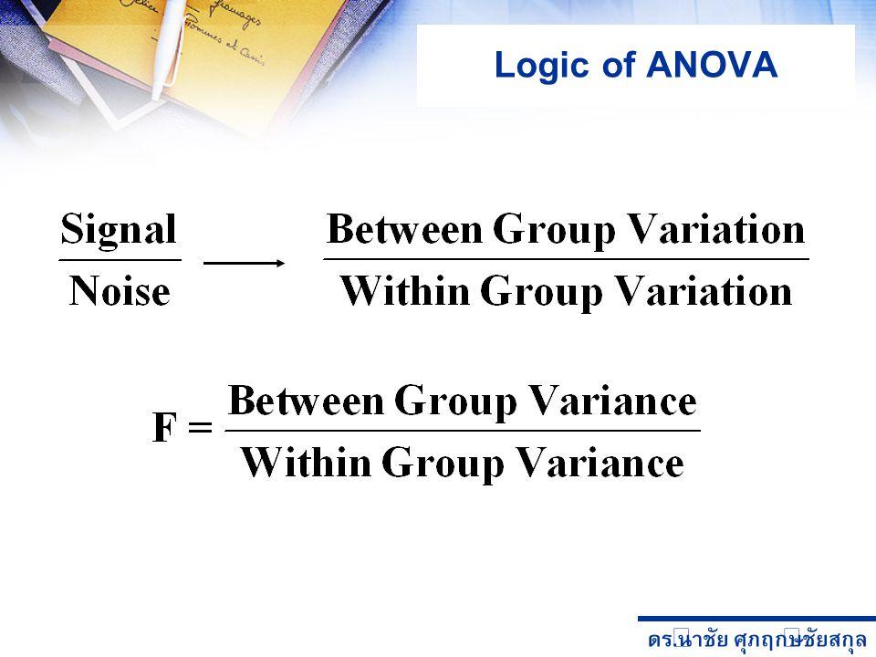 ดร. นำชัย ศุภฤกษ์ชัยสกุล Logic of ANOVA