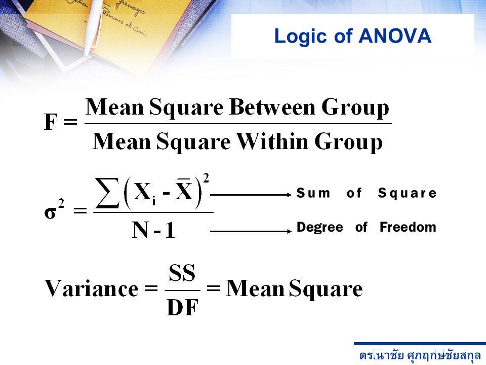 ดร. นำชัย ศุภฤกษ์ชัยสกุล Sum of Square Degree of Freedom Logic of ANOVA