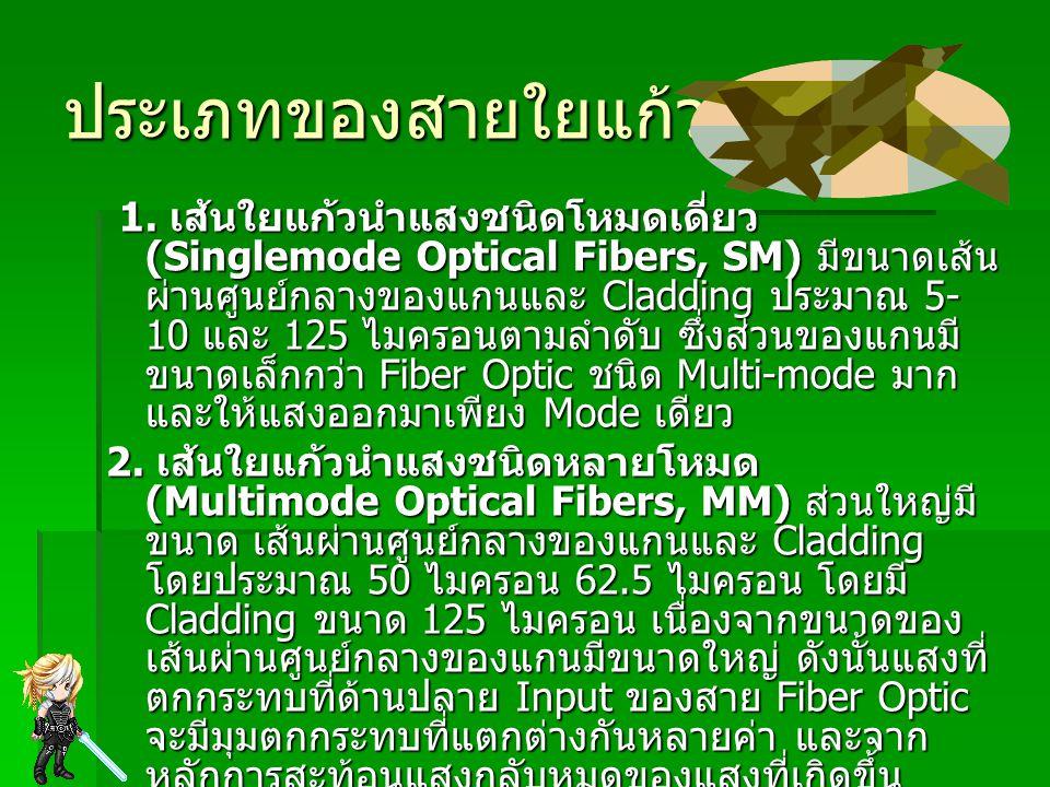 ประเภทของสายใยแก้วนำแสง 1. เส้นใยแก้วนำแสงชนิดโหมดเดี่ยว (Singlemode Optical Fibers, SM) มีขนาดเส้น ผ่านศูนย์กลางของแกนและ Cladding ประมาณ 5- 10 และ 1
